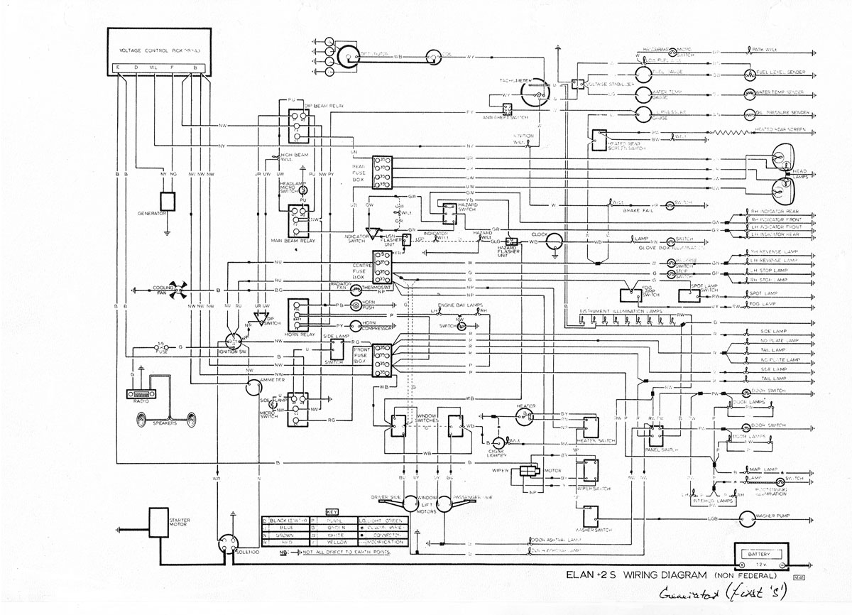 lotus elan +2 heater motor and ballast resistor wiring, Wiring diagram