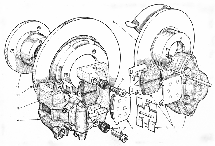 Lotus Esprit S1, S2, S3 front and rear brakes