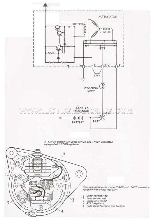 wire harness symbols lucas wire diagram symbols lucas 17acr alternator diagram