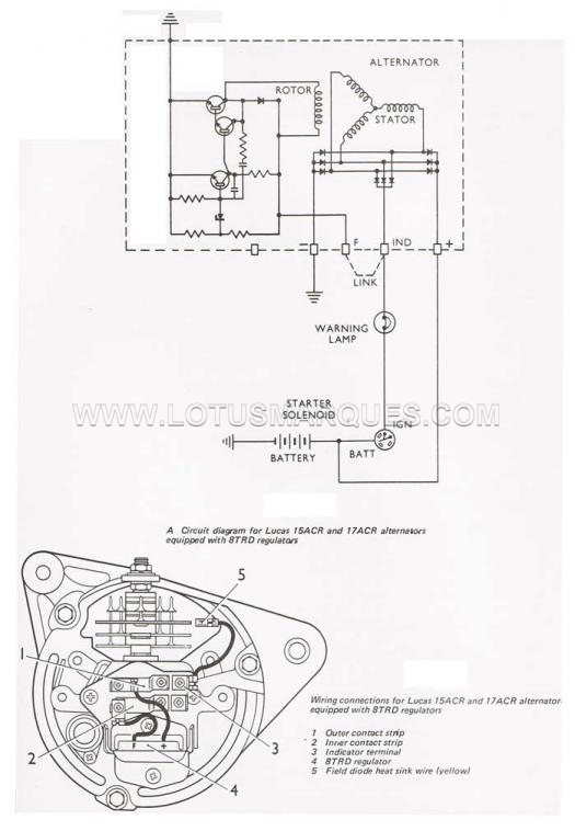 lucas 17acr alternator wiring diagram
