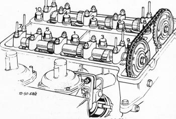 Lotus twin cam timing position at No1 TDC